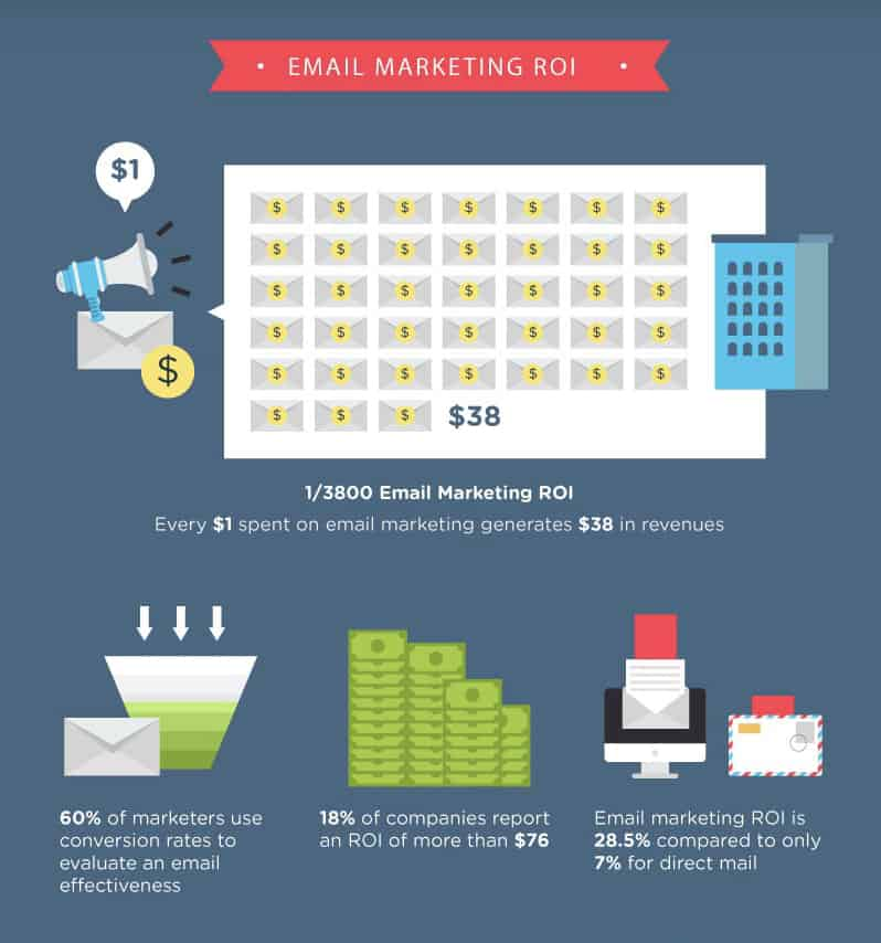 infographic-email-marketing-01