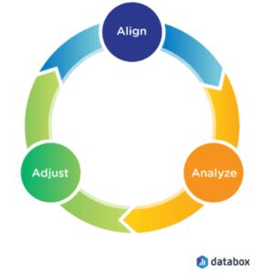 databox-cycle-native-theory-digital